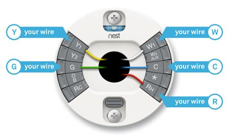 wire colors for nest thermostat thermostat c wire what is a common wire home buying
