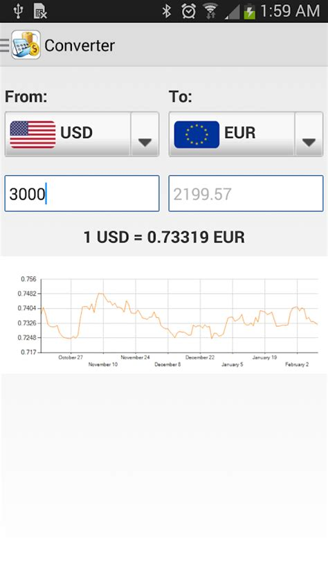 currency converter live currency converter live rates android apps on google play