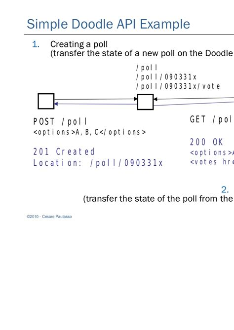 doodle poll api soa with rest