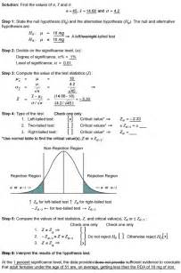 Solution template to help in hypothesis testing