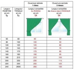 comment mesurer votre rideau avec ruban fronceur
