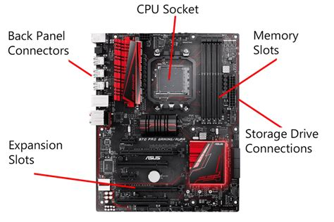 print layout view definition computer what are expansion slots