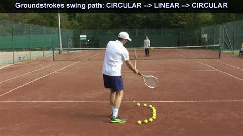 forehand swing path how relaxation and rotation work in tennis groundstrokes