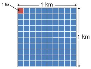 acres a metros cuadrados 1 kil 243 metro cuadrado est 225 compuesto por 100 ha hect 225 reas