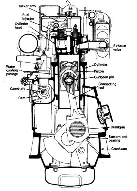 moving engine diagram 4 stroke engine diagram of a moving wiring diagram schemes