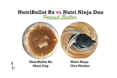 coupon code nutribullet rx