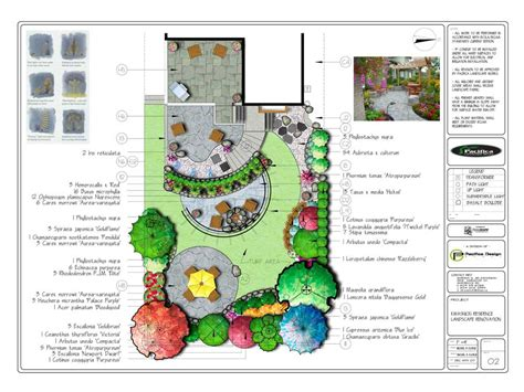 types of drawings landscape design vancouver