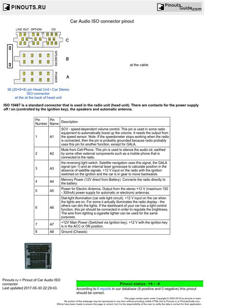 car audio iso connector pinout diagram pinoutguide