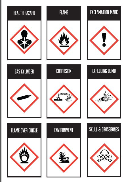 printable hazard label printable pictograms joy studio design gallery best design