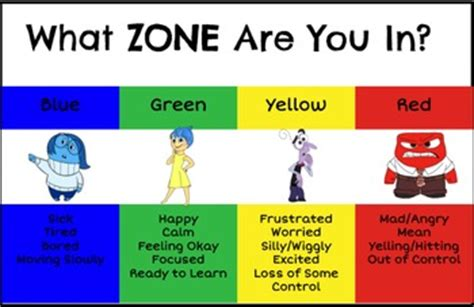 Parent Letter For Zones Of Regulation Anger Kit Inside Out Zone Posters The Healing Path With Children