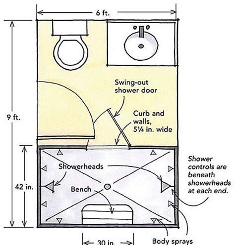 designing showers  small bathrooms fine homebuilding