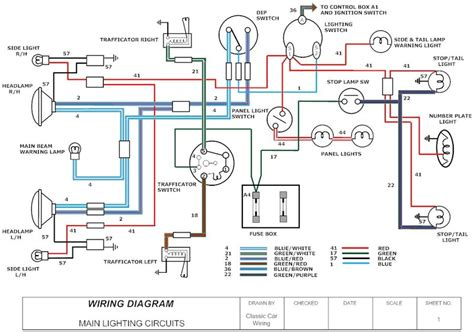 sle diagram classic car wiring diagrams