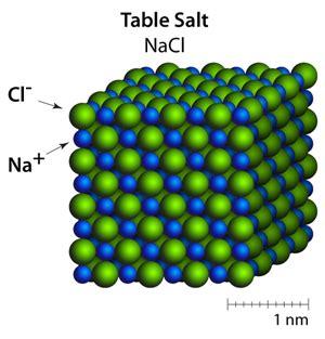 chemical name for table salt table salt creationwiki the encyclopedia of creation