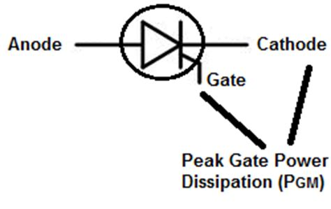 peak power dissipated by a resistor power dissipation in gate resistor 28 images energy through a resistor related keywords