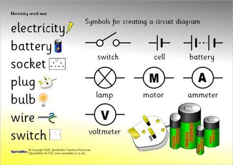 primary science electricity ks2 electricity word mat sb6684 sparklebox