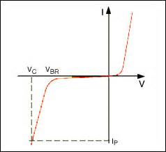 high breakdown voltage diode active high voltage transient 汽车电路图 电子发烧友网
