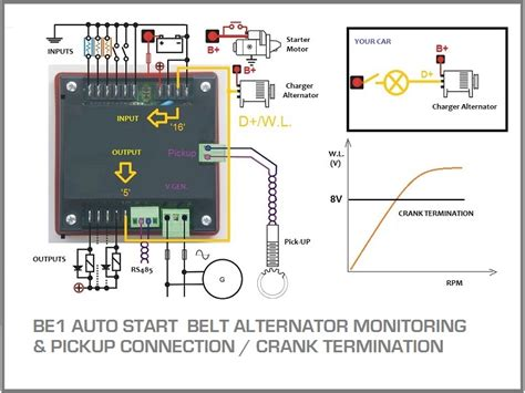 generator auto start circuit diagram genset controller
