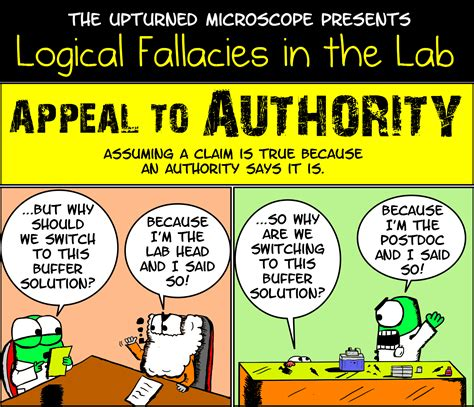 exle of logical fallacy logical fallacies appeal to authority the upturned