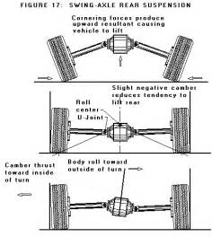 vw irs suspension diagram vw free engine image for user