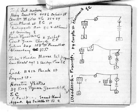 Edison Research Papers by Edison Research Paper