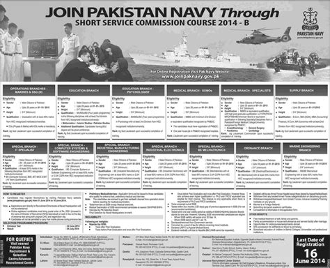 Mba Course Details In Pakistan by Join Pakistan Navy June 2014 Through Service