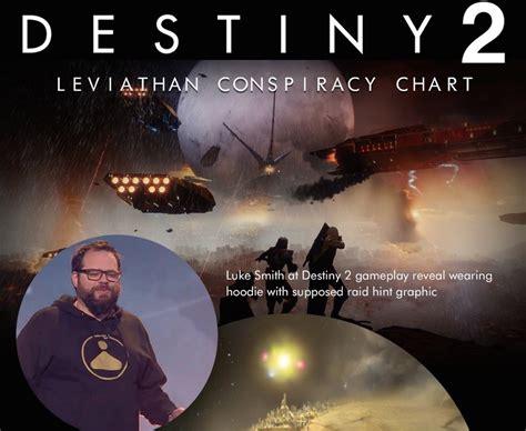 How To Find For Raid Destiny 2 Destiny 2 Raid Leviathan Guide Best Raid Gear Armor