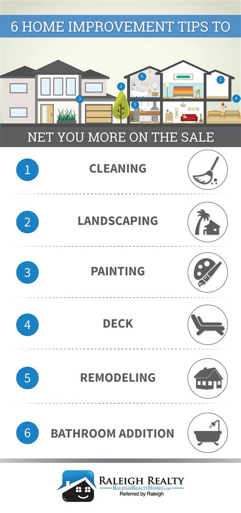home improvements to sell your ready to sell your home