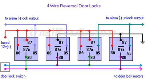 car security and convenience power door locks