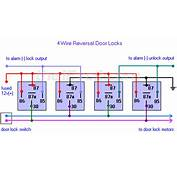 Car Security And Convenience Power Door Locks Multiple