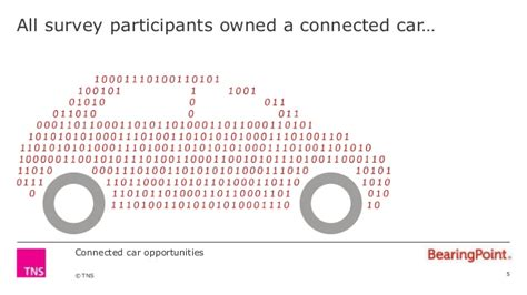 Connected Car Opportunities Connected Cars Understanding Drivers In A Connected World