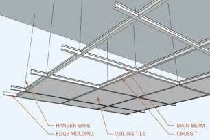 dropped ceiling grid suspended ceilings acoustic ceiling tiles archtoolbox
