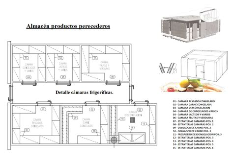 croquis de cocinas dise 241 o de cocinas industriales planos casa dise 241 o casa