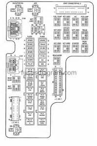 02 dodge ram 1500 4 7 v8 fuse box locations 2002 dodge ram