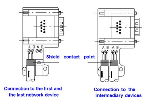 profibus dp wiring diagram wiring diagrams