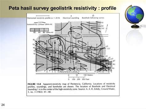 Manajemen Air Tanah Berbasis Cekungan Air Tanah materi 4 hidrogeologi eksplorasi air tanah manajemen