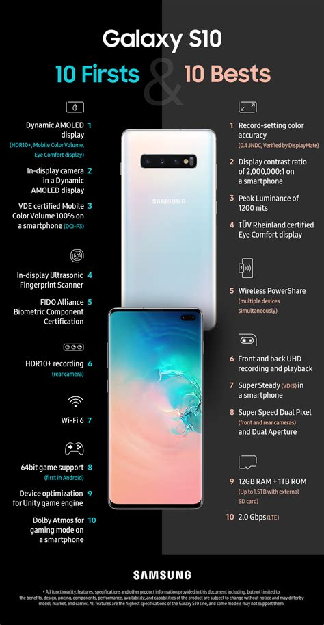 Samsung Galaxy S10 Known Issues by Infographic Samsung Shows What It Considers To Be The Best Features Of The Galaxy S10