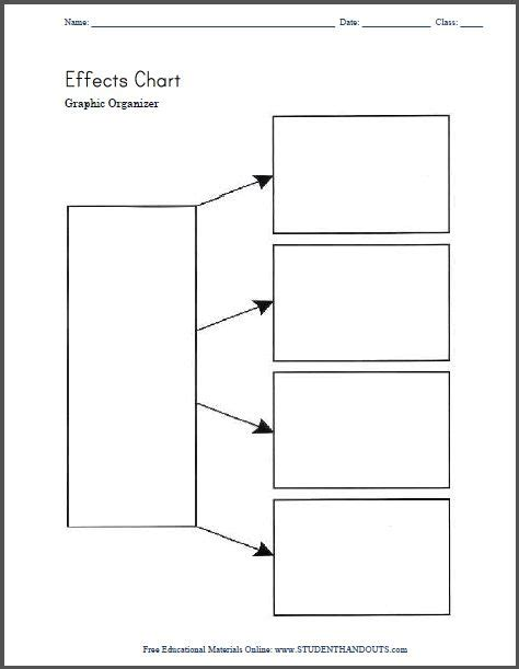 printable graphic organizers 45 best graphic organizers images on pinterest graphic