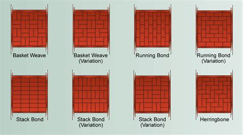 top 28 different ways to lay brick what are the