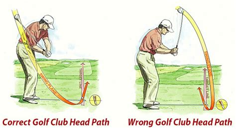 golf swing club head path hit longer drives sink putts with the insidemove slingergolf