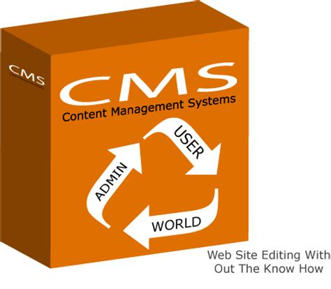 material sharepoint 187 umbraco open source asp net cms