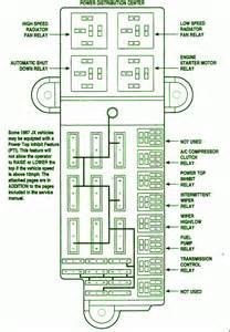1999 chrysler sebring distribution fuse box diagram