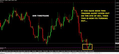 pattern day trader reddit day trading forex reddit 777 how to use candlestick
