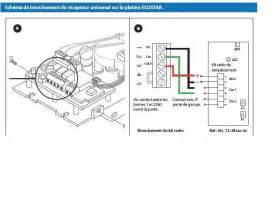 recepteur universel somfy et moteur ecostar r 233 solue