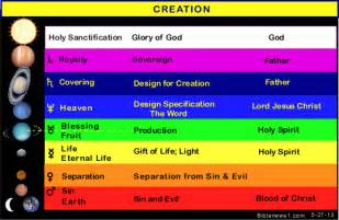 what does the color black in the bible colors in scripture