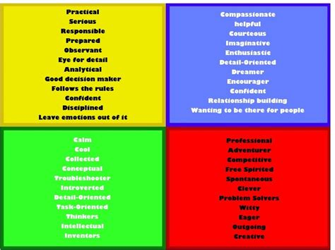 types of green color trishwriter11 personality types blue yellow green red