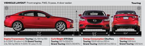 mazda full size mazda most fuel efficient automaker in us epa