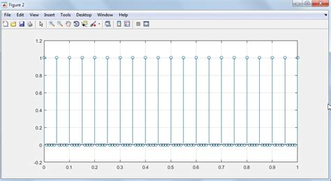 matlab tutorial questions matlab undesirable zeros in sled signal using train
