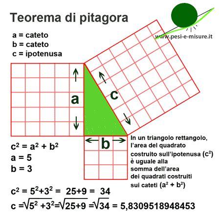 il triangolo si testo teorema di pitagora www pesi e misure it