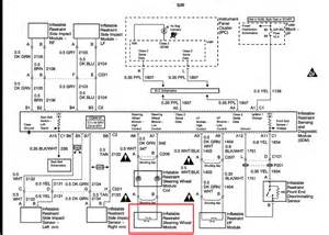 cavalierairbagwiring 2005 chevy cavalier wiring diagram on 2002 chevy avalanche stereo wiring diagram
