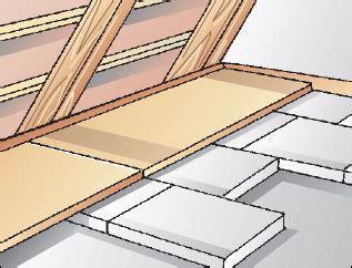 Betondecke Dämmen Dachboden by Dachboden D 228 Mmen Begehbar Dachbodend Mmung Bassum D
